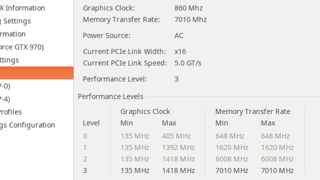 Nvidia Control Panel Performance Level