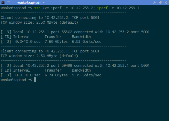 IPoIB InfiniBand iperf Bandwidth Test